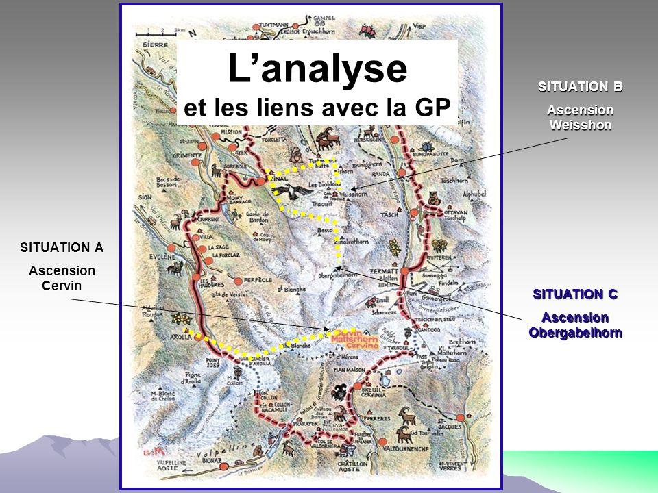SITUATION B Ascension Weisshon SITUATION A Ascension Cervin Lanalyse et les liens avec la GP SITUATION C Ascension Obergabelhorn