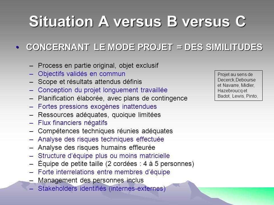 Situation A versus B versus C CONCERNANT LE MODE PROJET = DES SIMILITUDESCONCERNANT LE MODE PROJET = DES SIMILITUDES –Process en partie original, obje