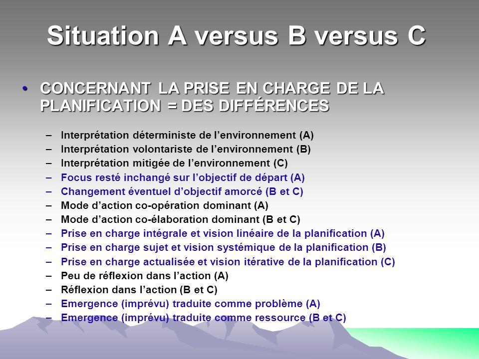 Situation A versus B versus C CONCERNANT LA PRISE EN CHARGE DE LA PLANIFICATION = DES DIFFÉRENCESCONCERNANT LA PRISE EN CHARGE DE LA PLANIFICATION = D