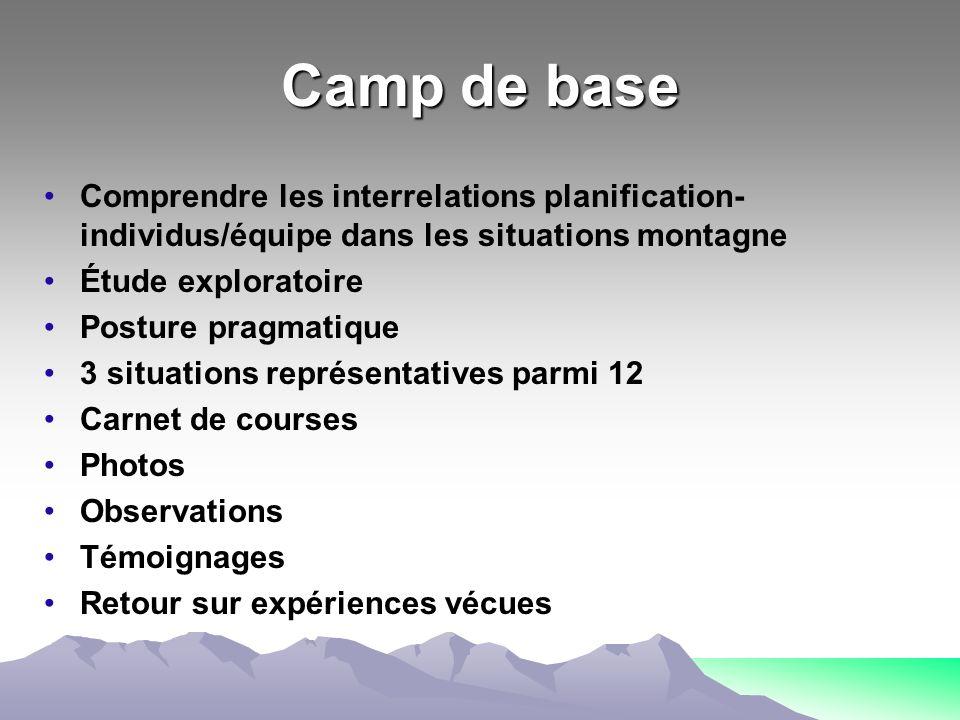Camp de base Comprendre les interrelations planification- individus/équipe dans les situations montagne Étude exploratoire Posture pragmatique 3 situa