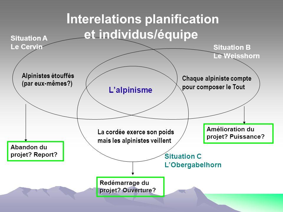 Situation A Le Cervin Situation B Le Weisshorn Situation C LObergabelhorn Alpinistes étouffés (par eux-mêmes?) Chaque alpiniste compte pour composer l