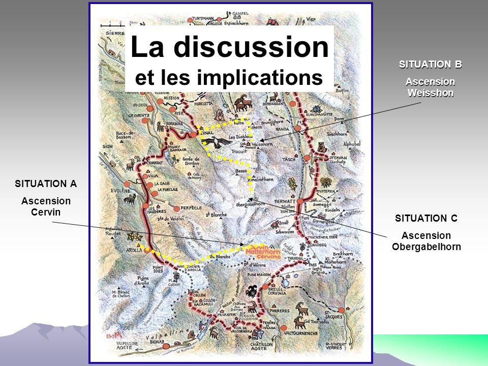 SITUATION B Ascension Weisshon SITUATION A Ascension Cervin La discussion et les implications SITUATION C Ascension Obergabelhorn