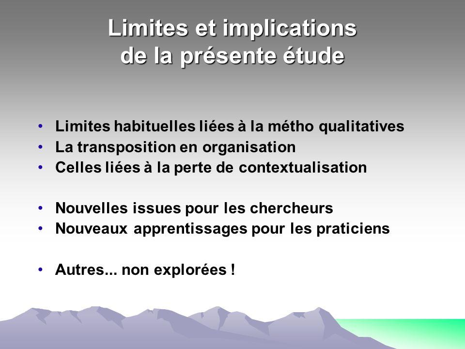 Limites et implications de la présente étude Limites habituelles liées à la métho qualitatives La transposition en organisation Celles liées à la pert