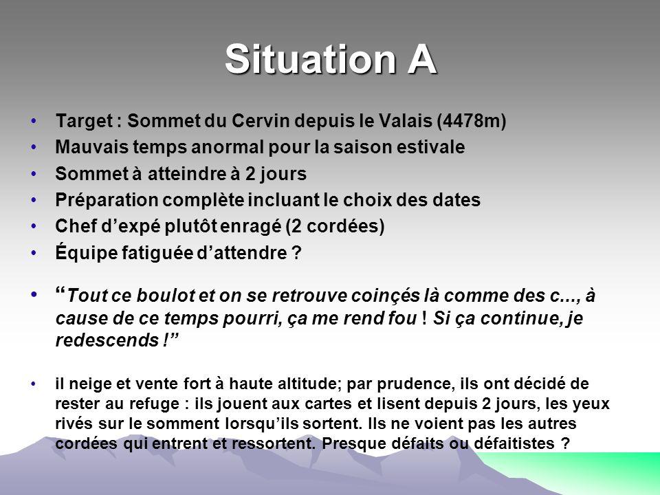 Situation A Target : Sommet du Cervin depuis le Valais (4478m) Mauvais temps anormal pour la saison estivale Sommet à atteindre à 2 jours Préparation
