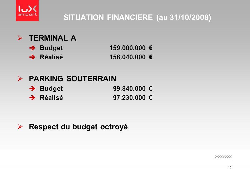 10 SITUATION FINANCIERE (au 31/10/2008) TERMINAL A Budget 159.000.000 Réalisé158.040.000 PARKING SOUTERRAIN Budget 99.840.000 Réalisé 97.230.000 Respect du budget octroyé