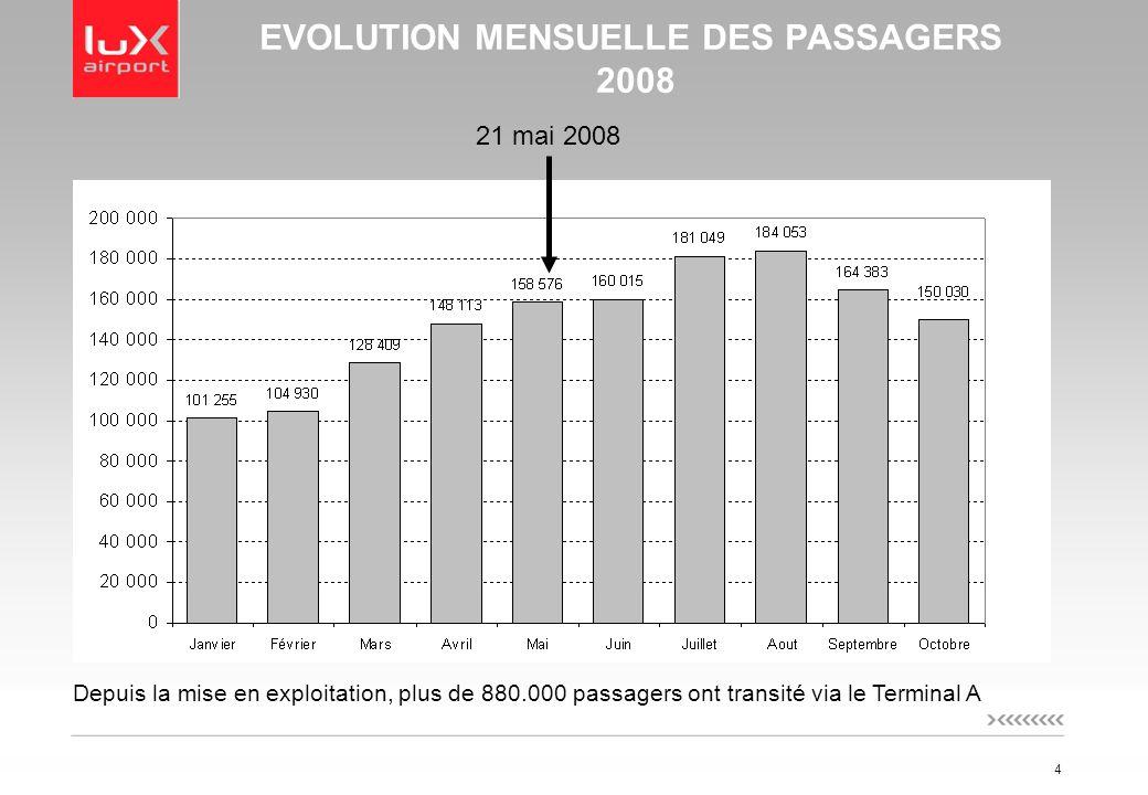 4 EVOLUTION MENSUELLE DES PASSAGERS 2008 21 mai 2008 Depuis la mise en exploitation, plus de 880.000 passagers ont transité via le Terminal A