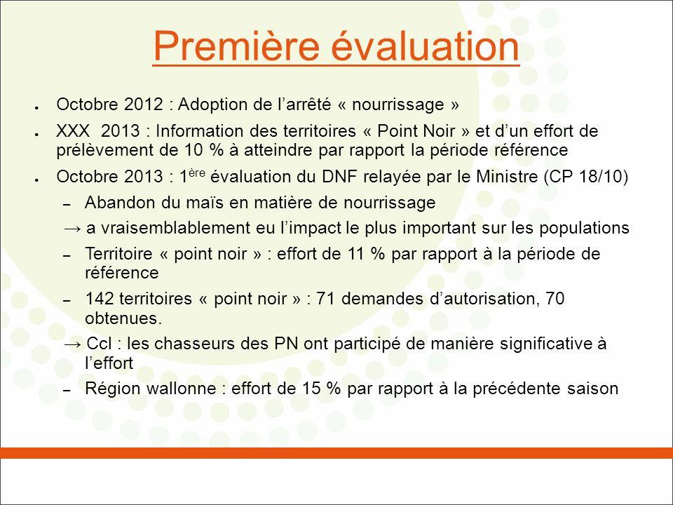 Première évaluation Octobre 2012 : Adoption de larrêté « nourrissage » XXX 2013 : Information des territoires « Point Noir » et dun effort de prélèvem