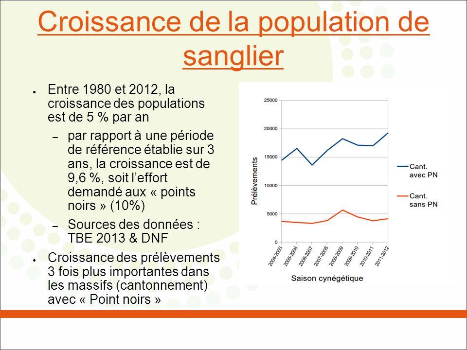 Croissance de la population de sanglier Entre 1980 et 2012, la croissance des populations est de 5 % par an – par rapport à une période de référence é