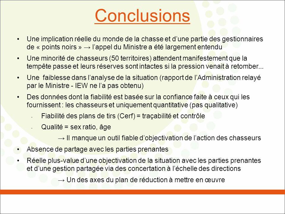 Conclusions Une implication réelle du monde de la chasse et dune partie des gestionnaires de « points noirs » lappel du Ministre a été largement enten