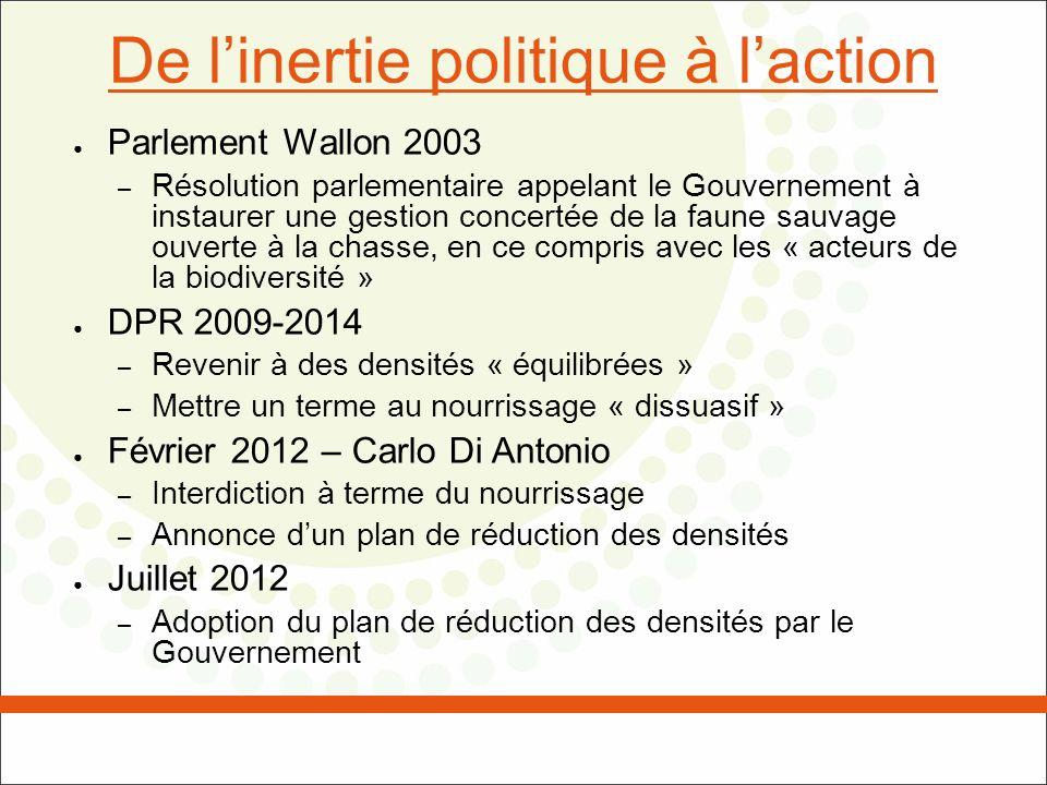 De linertie politique à laction Parlement Wallon 2003 – Résolution parlementaire appelant le Gouvernement à instaurer une gestion concertée de la faun