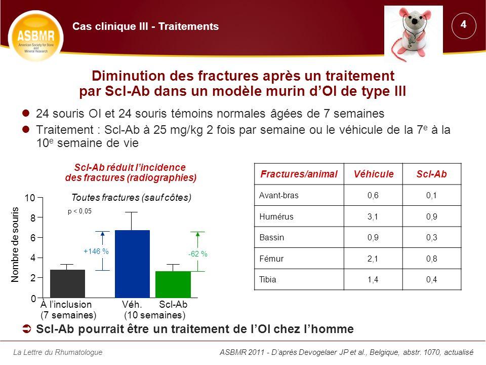 La Lettre du Rhumatologue Diminution des fractures après un traitement par Scl-Ab dans un modèle murin dOI de type III 24 souris OI et 24 souris témoi