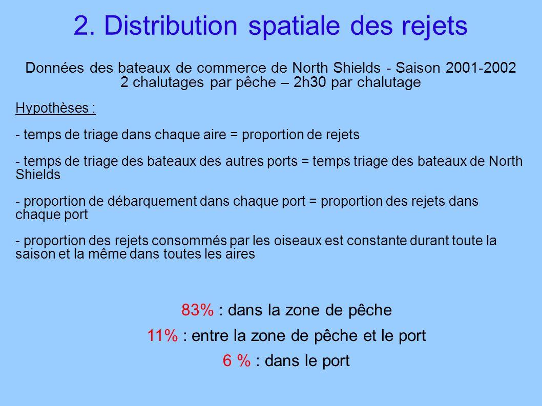 2. Distribution spatiale des rejets 83% : dans la zone de pêche 11% : entre la zone de pêche et le port 6 % : dans le port Données des bateaux de comm