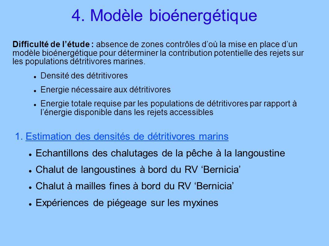 4. Modèle bioénergétique Difficulté de létude : absence de zones contrôles doù la mise en place dun modèle bioénergétique pour déterminer la contribut
