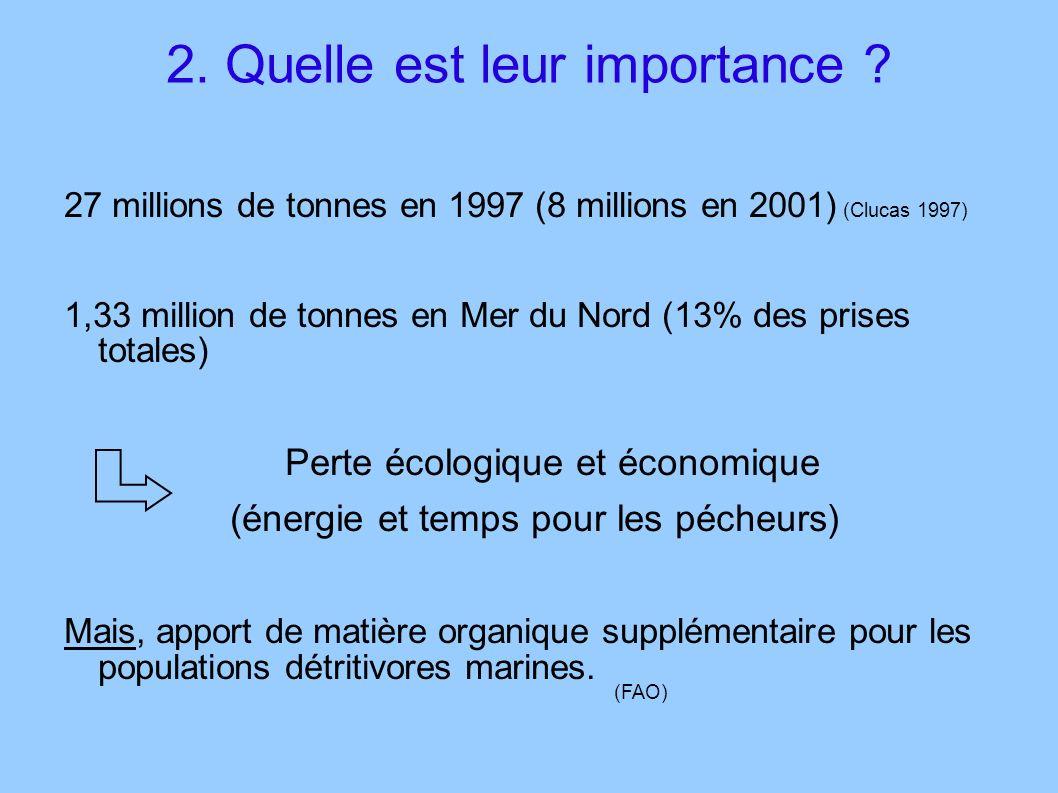 2. Quelle est leur importance ? 27 millions de tonnes en 1997 (8 millions en 2001) (Clucas 1997) 1,33 million de tonnes en Mer du Nord (13% des prises