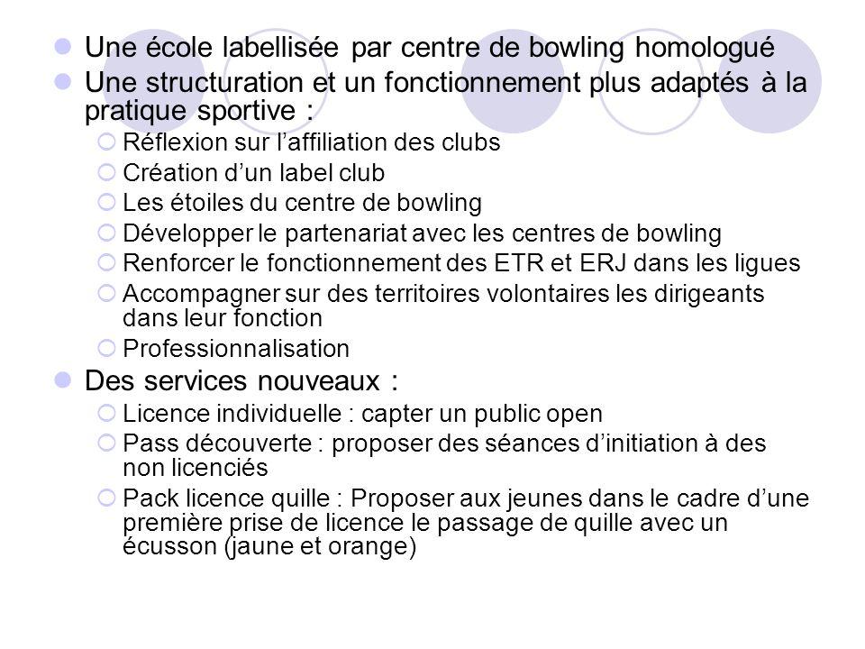 Une école labellisée par centre de bowling homologué Une structuration et un fonctionnement plus adaptés à la pratique sportive : Réflexion sur laffil
