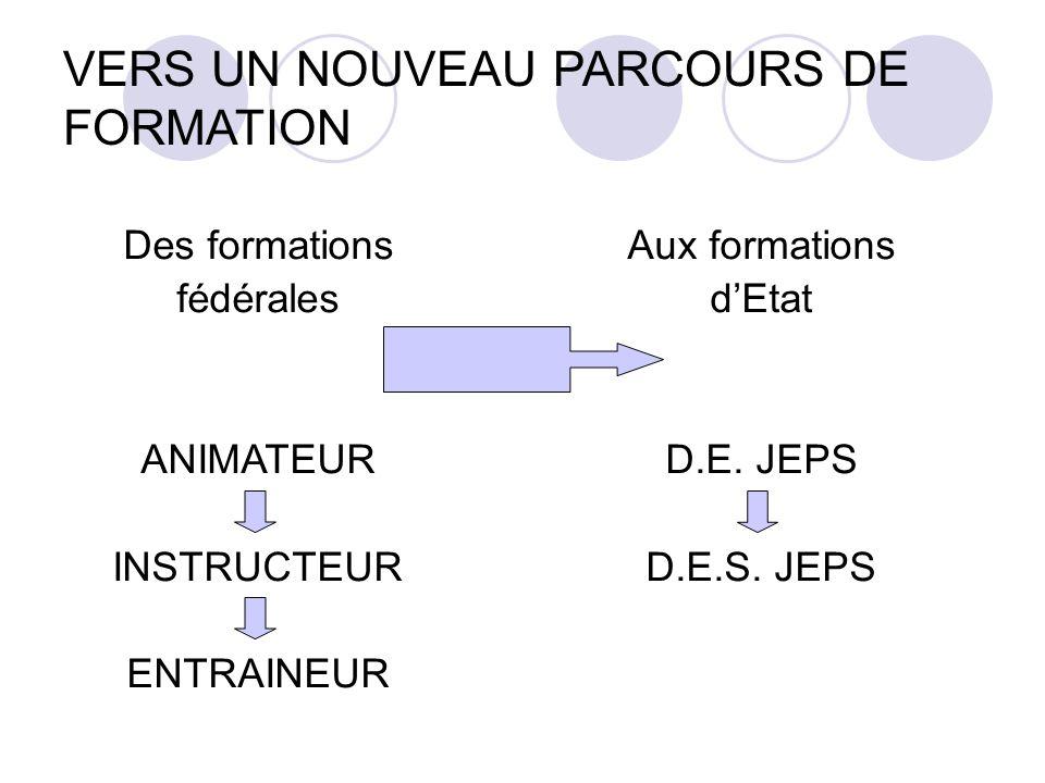 VERS UN NOUVEAU PARCOURS DE FORMATION Des formations fédérales ANIMATEUR INSTRUCTEUR ENTRAINEUR Aux formations dEtat D.E. JEPS D.E.S. JEPS