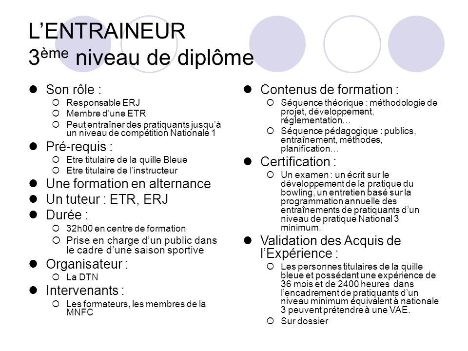 LENTRAINEUR 3 ème niveau de diplôme Son rôle : Responsable ERJ Membre dune ETR Peut entraîner des pratiquants jusquà un niveau de compétition National
