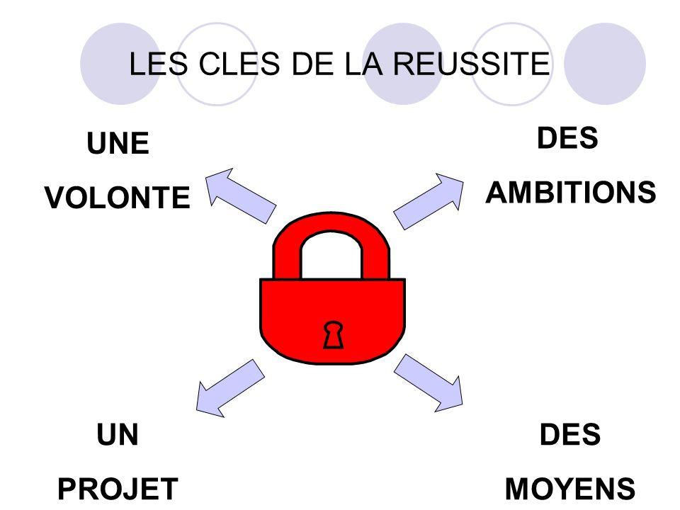 Recrutement réalisé dans le collectif espoir et collectif France junior par la D.T.N.