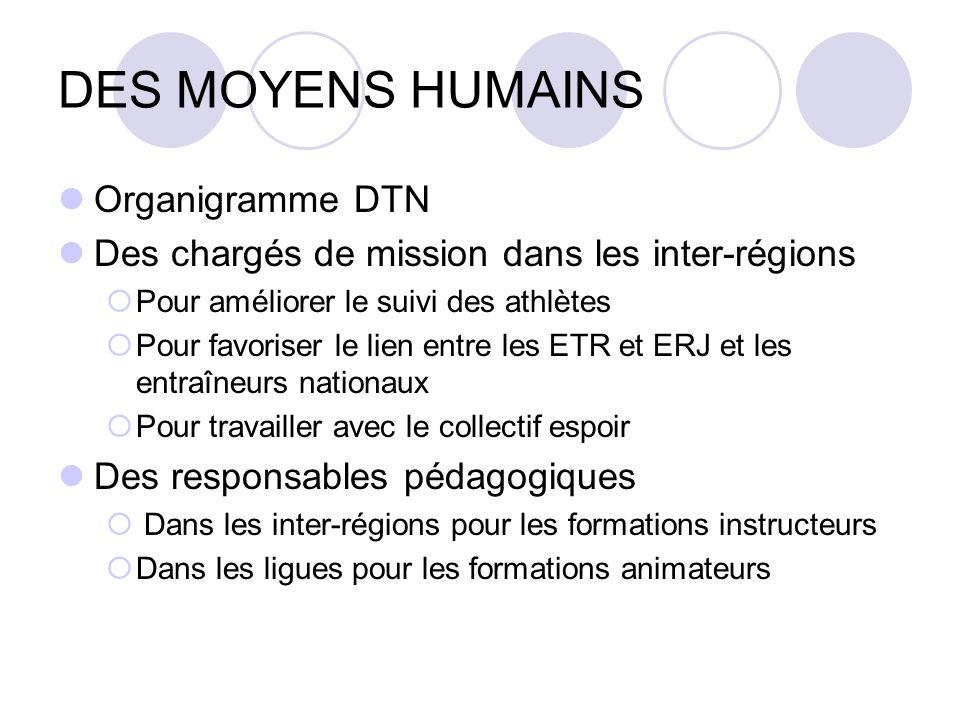 Organigramme DTN Des chargés de mission dans les inter-régions Pour améliorer le suivi des athlètes Pour favoriser le lien entre les ETR et ERJ et les