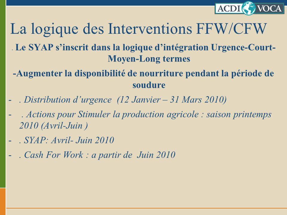 La logique des Interventions FFW/CFW. Le SYAP sinscrit dans la logique dintégration Urgence-Court- Moyen-Long termes -Augmenter la disponibilité de no