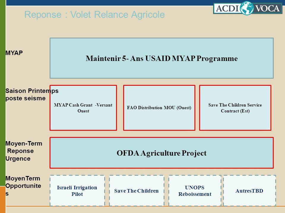 Reponse : Volet Relance Agricole Maintenir 5- Ans USAID MYAP Programme MYAP Cash Grant -Versant Ouest MYAP FAO Distribution MOU (Ouest) Save The Child