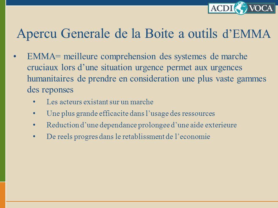 Apercu Generale de la Boite a outils dEMMA EMMA= meilleure comprehension des systemes de marche cruciaux lors dune situation urgence permet aux urgenc