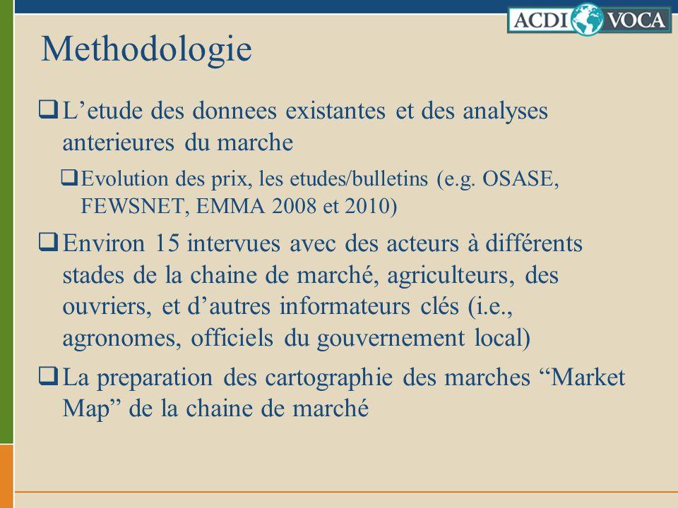Methodologie Letude des donnees existantes et des analyses anterieures du marche Evolution des prix, les etudes/bulletins (e.g. OSASE, FEWSNET, EMMA 2