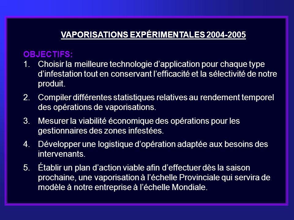 VAPORISATIONS EXPÉRIMENTALES 2004 & 2005 VAPORISATIONS EXPÉRIMENTALES 2004 & 2005