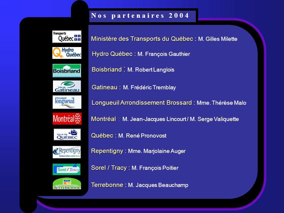 VAPORISATIONS EXPÉRIMENTALES 2004-2005 OBJECTIFS: 1.Choisir la meilleure technologie dapplication pour chaque type dinfestation tout en conservant lefficacité et la sélectivité de notre produit.