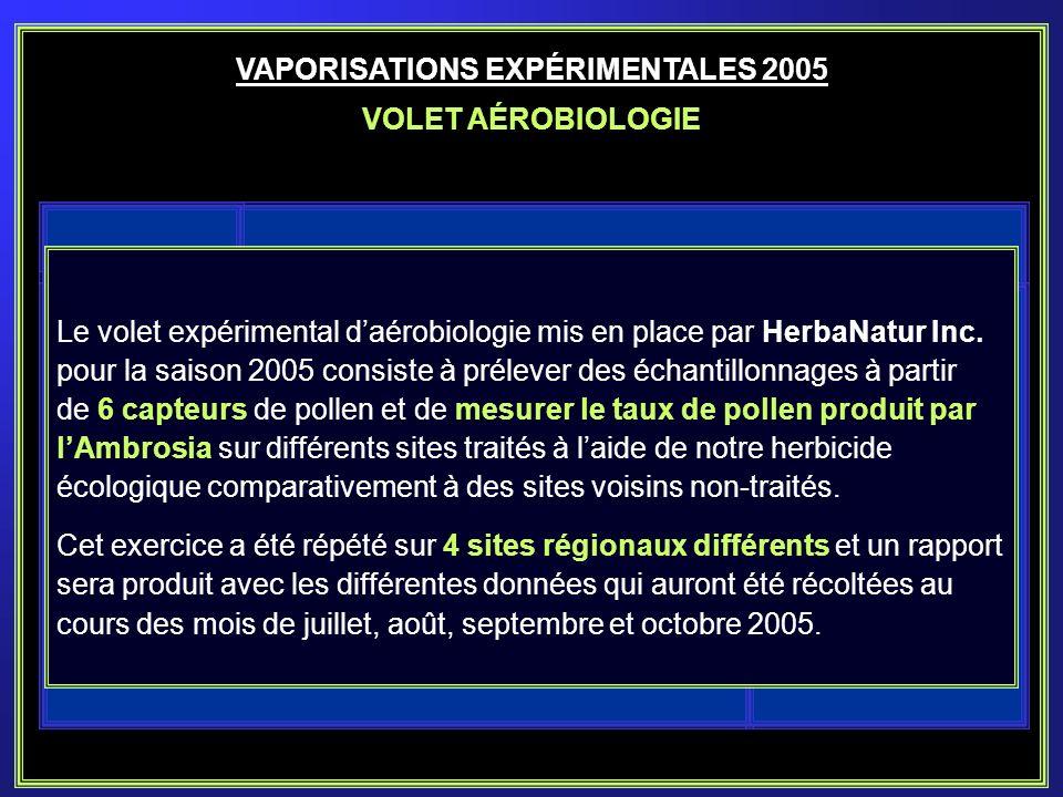 AVEC LA COLLABORATION M. Mario St – Georges Biologiste M.Sc. G.E.R.B.E. Inc. AÉROBIOLOGIE
