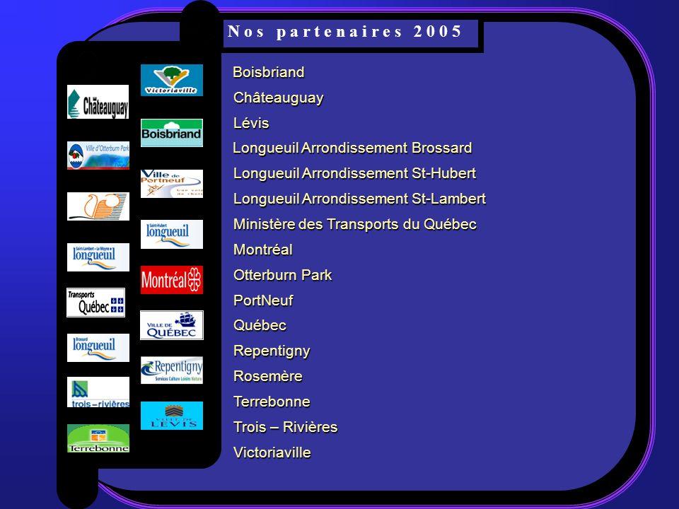 TECHNOLOGIES DAPPLICATION EN COLLABORATION AVEC Le Ministère des Transports du Québec ET 16 partenaires Municipaux