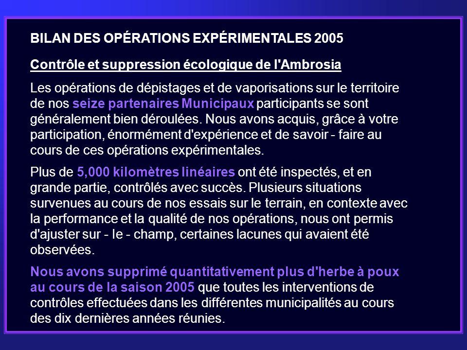 Avant / Après (conférence de presse, Ville de Lévis, 2005)