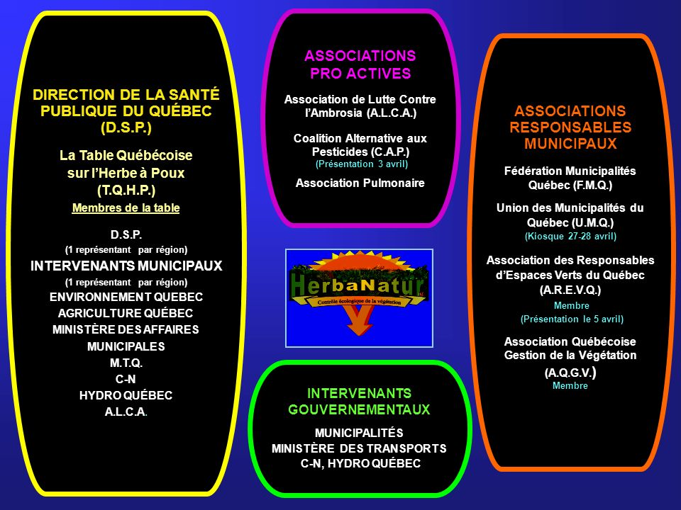 L LE PLAN DACTION COLLECTIF PROVINCIAL (2006-2010)