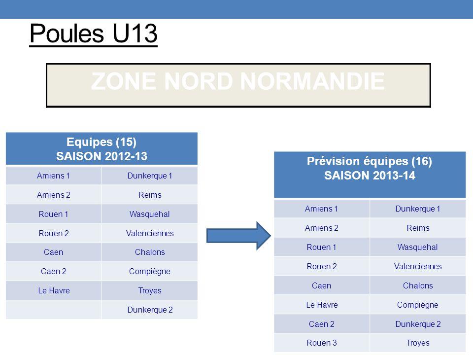 Poules U13 ZONE NORD NORMANDIE Prévision équipes (16) SAISON 2013-14 Amiens 1Dunkerque 1 Amiens 2Reims Rouen 1Wasquehal Rouen 2Valenciennes CaenChalons Le HavreCompiègne Caen 2Dunkerque 2 Rouen 3Troyes Equipes (15) SAISON 2012-13 Amiens 1Dunkerque 1 Amiens 2Reims Rouen 1Wasquehal Rouen 2Valenciennes CaenChalons Caen 2Compiègne Le HavreTroyes Dunkerque 2