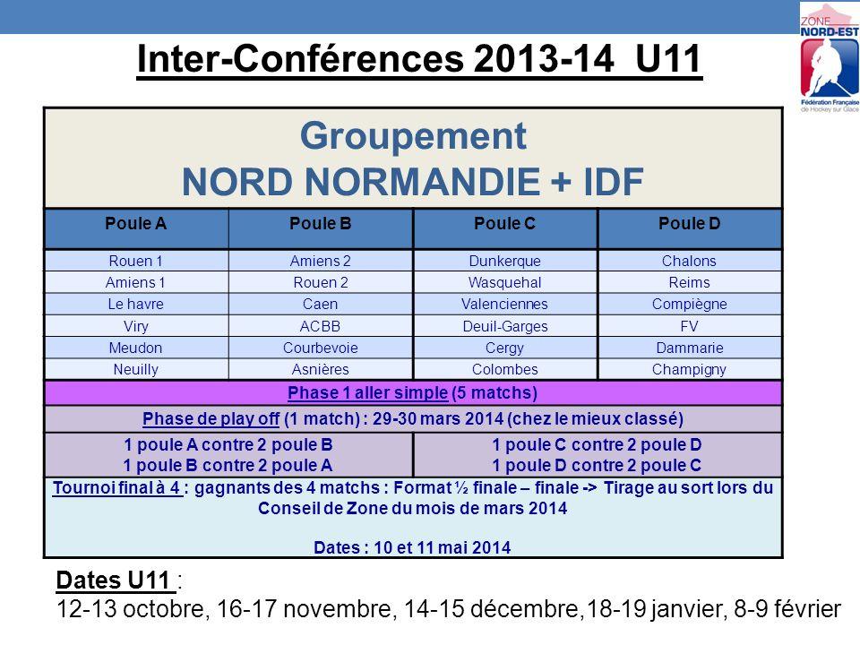 Groupement NORD NORMANDIE + IDF Poule APoule BPoule CPoule D Rouen 1Amiens 2DunkerqueChalons Amiens 1Rouen 2WasquehalReims Le havreCaenValenciennesCompiègne ViryACBBDeuil-GargesFV MeudonCourbevoieCergyDammarie NeuillyAsnièresColombesChampigny Phase 1 aller simple (5 matchs) Phase de play off (1 match) : 29-30 mars 2014 (chez le mieux classé) 1 poule A contre 2 poule B 1 poule B contre 2 poule A 1 poule C contre 2 poule D 1 poule D contre 2 poule C Tournoi final à 4 : gagnants des 4 matchs : Format ½ finale – finale -> Tirage au sort lors du Conseil de Zone du mois de mars 2014 Dates : 10 et 11 mai 2014 Inter-Conférences 2013-14 U11 Dates U11 : 12-13 octobre, 16-17 novembre, 14-15 décembre,18-19 janvier, 8-9 février