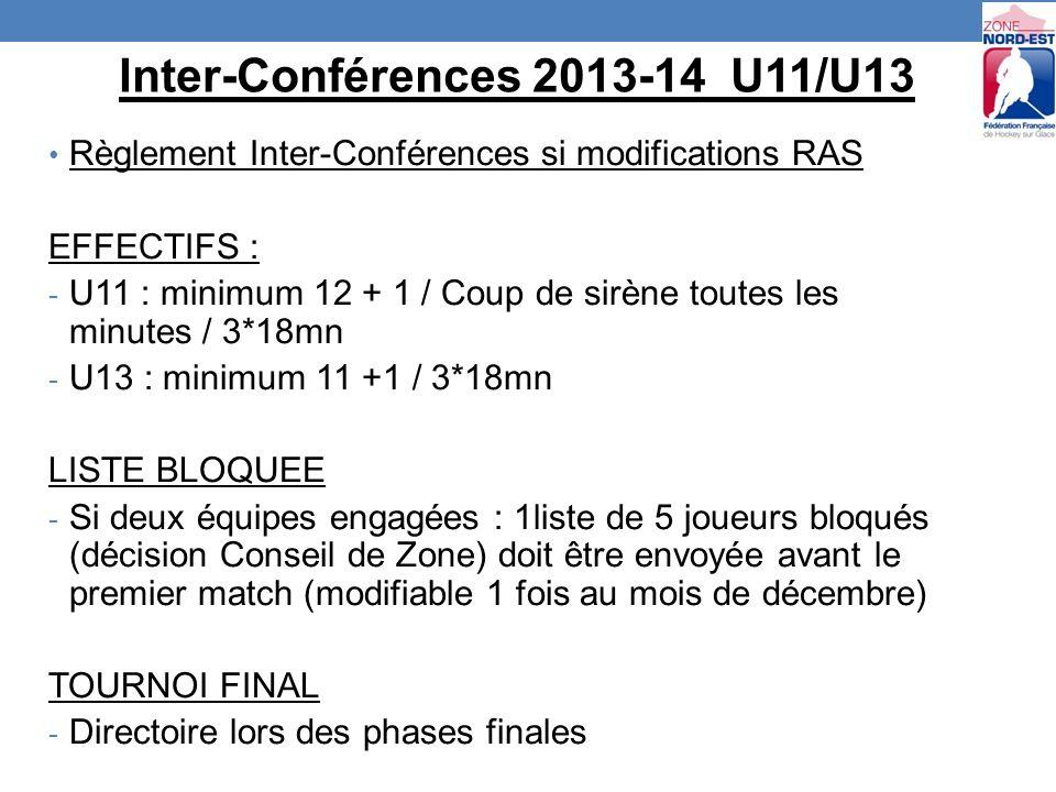 Inter-Conférences 2013-14 U11/U13 Règlement Inter-Conférences si modifications RAS EFFECTIFS : - U11 : minimum 12 + 1 / Coup de sirène toutes les minutes / 3*18mn - U13 : minimum 11 +1 / 3*18mn LISTE BLOQUEE - Si deux équipes engagées : 1liste de 5 joueurs bloqués (décision Conseil de Zone) doit être envoyée avant le premier match (modifiable 1 fois au mois de décembre) TOURNOI FINAL - Directoire lors des phases finales