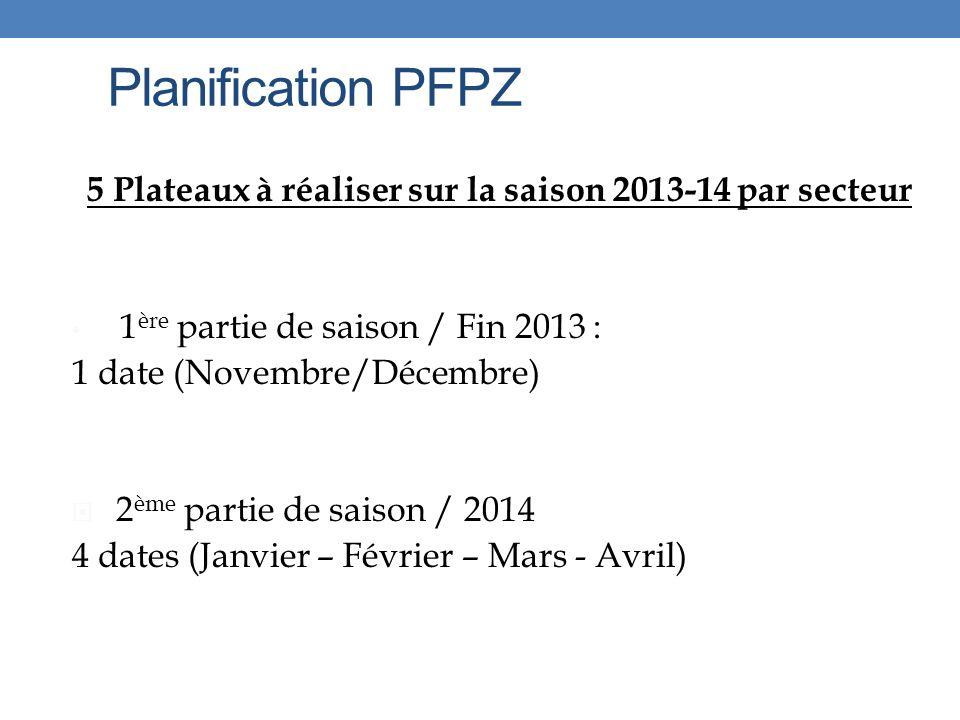 Planification PFPZ 5 Plateaux à réaliser sur la saison 2013-14 par secteur 1 ère partie de saison / Fin 2013 : 1 date (Novembre/Décembre) 2 ème partie de saison / 2014 4 dates (Janvier – Février – Mars - Avril)