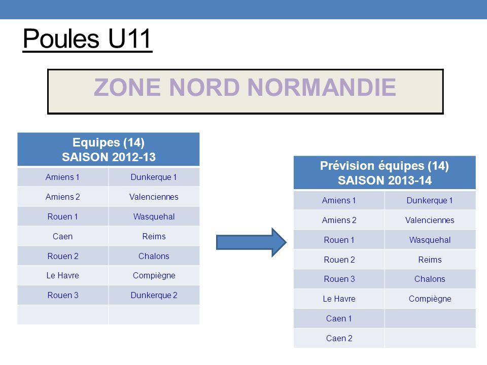 Poules U11 ZONE NORD NORMANDIE Prévision équipes (14) SAISON 2013-14 Amiens 1Dunkerque 1 Amiens 2Valenciennes Rouen 1Wasquehal Rouen 2Reims Rouen 3Chalons Le HavreCompiègne Caen 1 Caen 2 Equipes (14) SAISON 2012-13 Amiens 1Dunkerque 1 Amiens 2Valenciennes Rouen 1Wasquehal CaenReims Rouen 2Chalons Le HavreCompiègne Rouen 3Dunkerque 2
