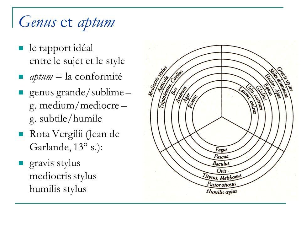 Genus et aptum le rapport idéal entre le sujet et le style aptum = la conformité genus grande/sublime – g.