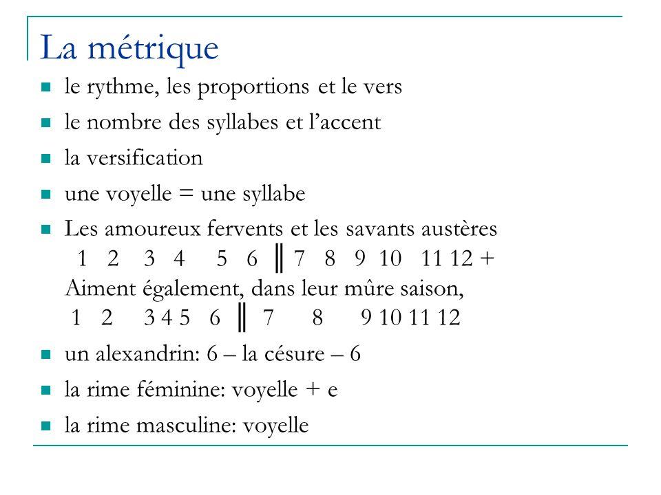 La métrique le rythme, les proportions et le vers le nombre des syllabes et laccent la versification une voyelle = une syllabe Les amoureux fervents et les savants austères 1 2 3 4 5 6 7 8 9 10 11 12 + Aiment également, dans leur mûre saison, 1 2 3 4 5 6 7 8 9 10 11 12 un alexandrin: 6 – la césure – 6 la rime féminine: voyelle + e la rime masculine: voyelle
