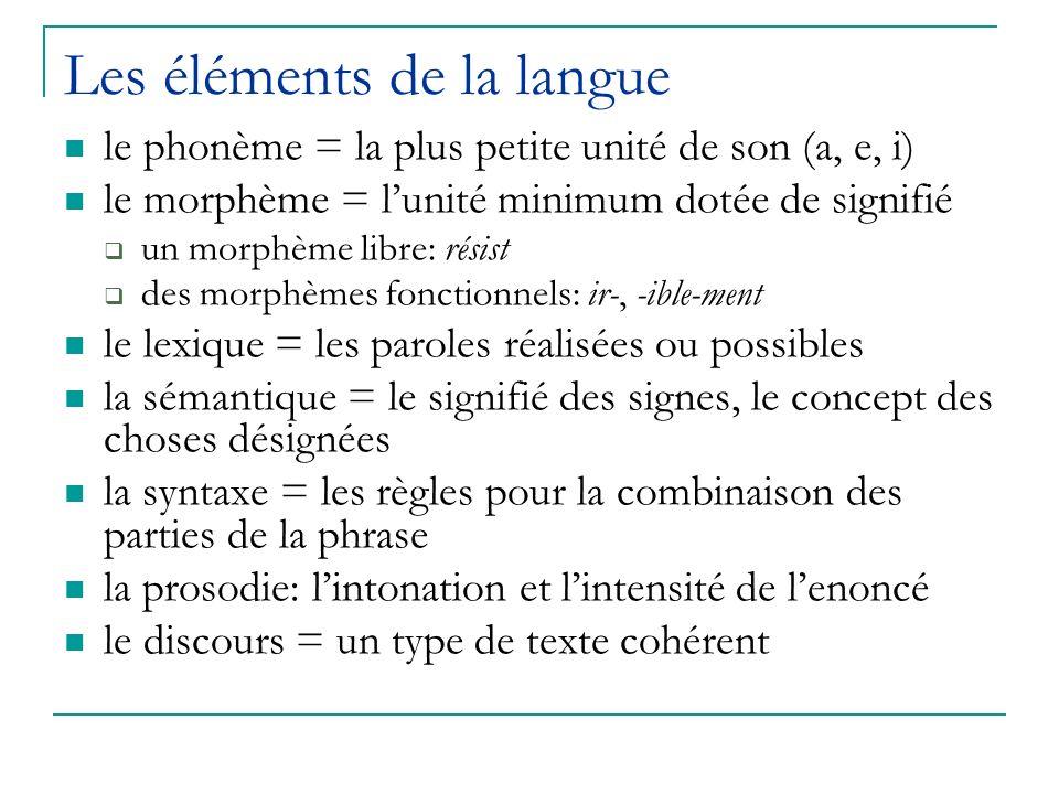 Les éléments de la langue le phonème = la plus petite unité de son (a, e, i) le morphème = lunité minimum dotée de signifié un morphème libre: résist des morphèmes fonctionnels: ir-, -ible-ment le lexique = les paroles réalisées ou possibles la sémantique = le signifié des signes, le concept des choses désignées la syntaxe = les règles pour la combinaison des parties de la phrase la prosodie: lintonation et lintensité de lenoncé le discours = un type de texte cohérent