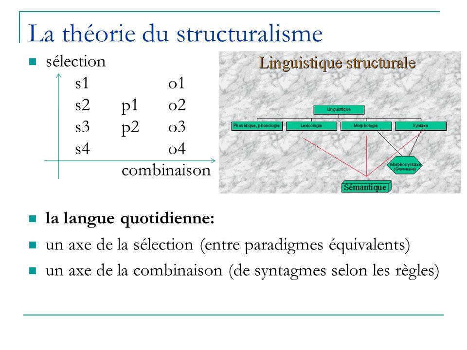 La théorie du structuralisme sélection s1o1 s2p1o2 s3p2o3 s4o4 combinaison la langue quotidienne: un axe de la sélection (entre paradigmes équivalents) un axe de la combinaison (de syntagmes selon les règles)