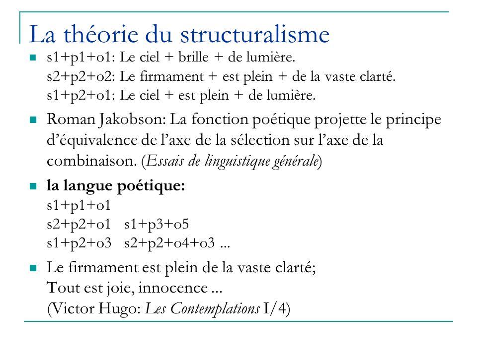 La théorie du structuralisme s1+p1+o1: Le ciel + brille + de lumière.
