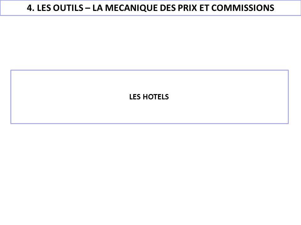 4. LES OUTILS – LA MECANIQUE DES PRIX ET COMMISSIONS LES HOTELS