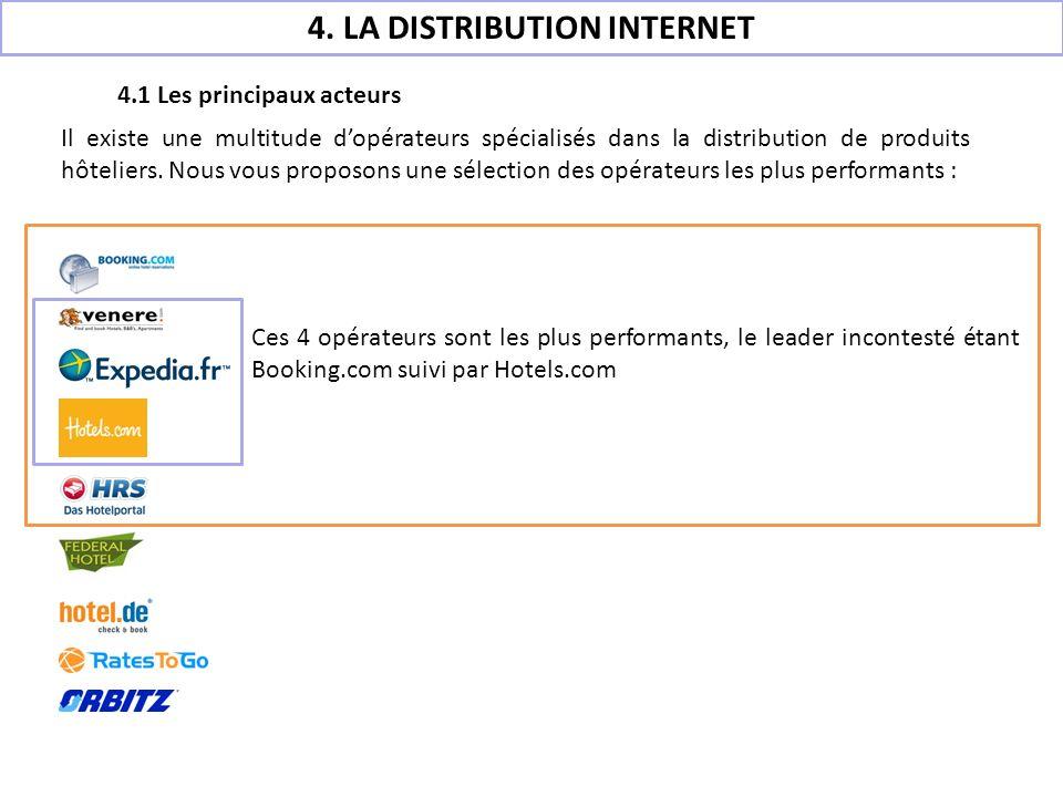 4. LA DISTRIBUTION INTERNET Il existe une multitude dopérateurs spécialisés dans la distribution de produits hôteliers. Nous vous proposons une sélect