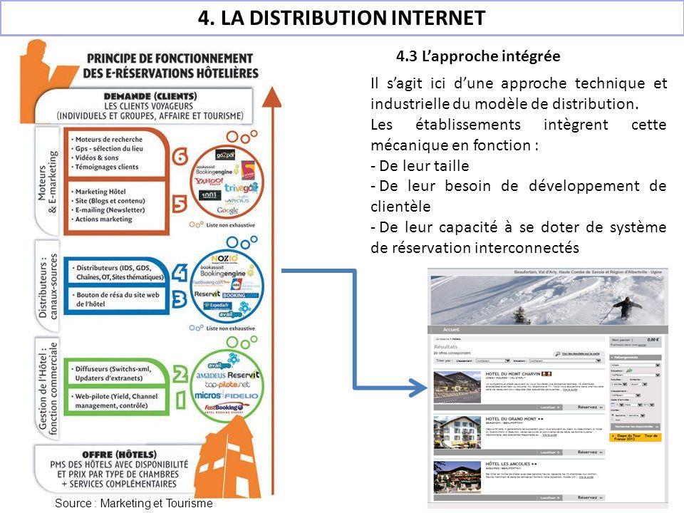 Source : Marketing et Tourisme Il sagit ici dune approche technique et industrielle du modèle de distribution. Les établissements intègrent cette méca