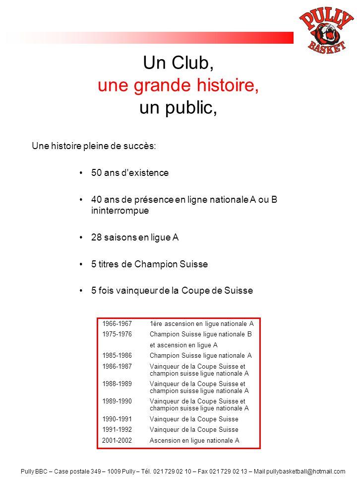Pully BBC – Case postale 349 – 1009 Pully – Tél.