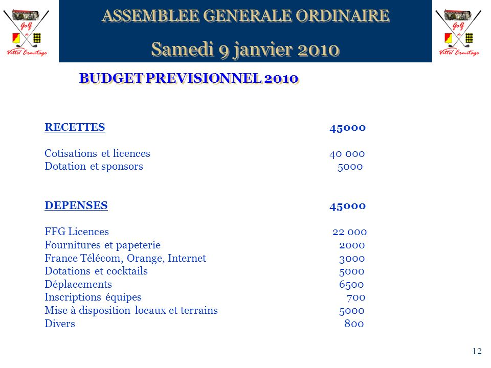 12 BUDGET PREVISIONNEL 2010 RECETTES 45000 Cotisations et licences 40 000 Dotation et sponsors 5000 DEPENSES 45000 FFG Licences 22 000 Fournitures et