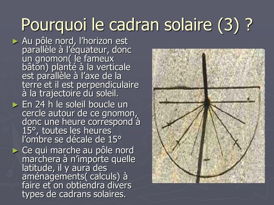 Pourquoi le cadran solaire (3) ? Au pôle nord, lhorizon est parallèle à léquateur, donc un gnomon( le fameux bâton) planté à la verticale est parallèl