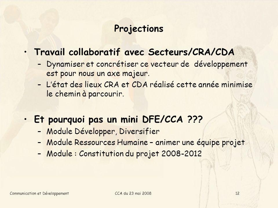 CCA du 23 mai 2008Communication et Développement12 Projections Travail collaboratif avec Secteurs/CRA/CDA –Dynamiser et concrétiser ce vecteur de développement est pour nous un axe majeur.